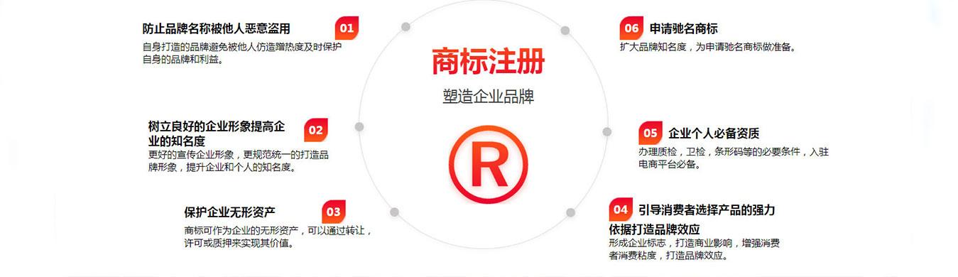 天津知识产品代理价格优惠